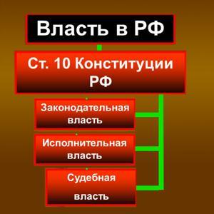 Органы власти Рублево