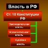 Органы власти в Рублево